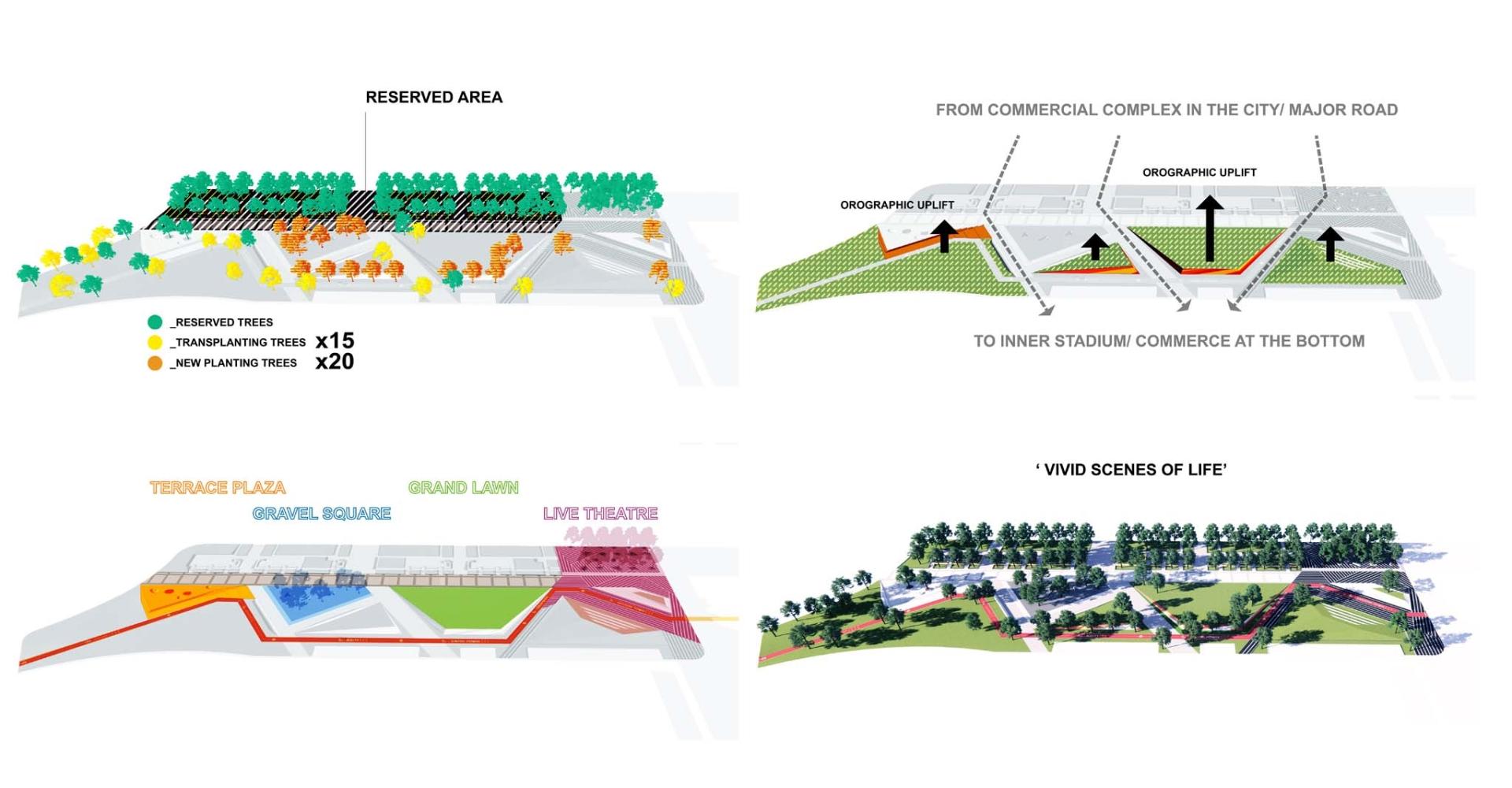 Nantong Diagram